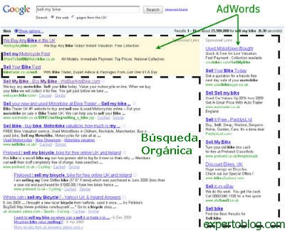 adwords-seo-resultados