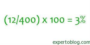 calculo-densidad-palabras-clave