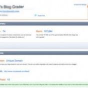blog-grader-2