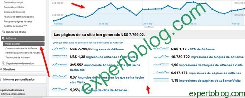 captura adsense analytics