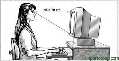 distancia del monitor