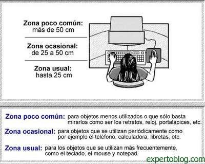 ergonomia-distancia-2