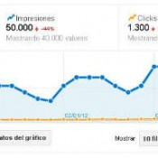 grafico-descarga-datos-google-webmaster-tools